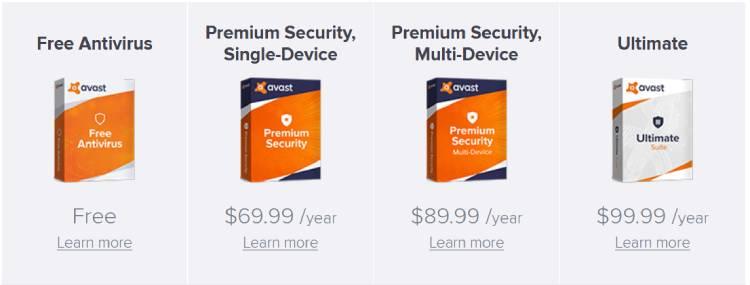 Avast Antivirus Pricing.