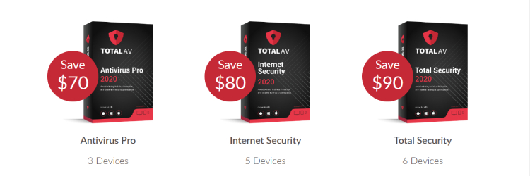 Total AV antivirus software packages.